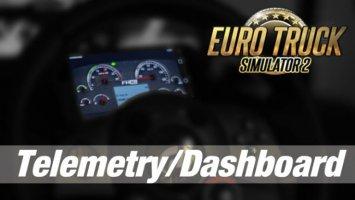ETS2 Truck Dashboard v 1.0.3