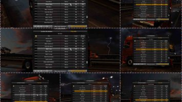 MultiPlayer - Radio Arab World Version 0.3.0 ets2
