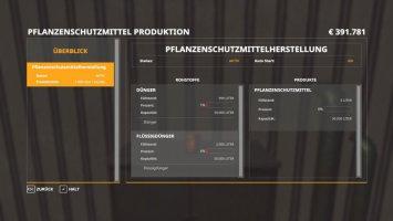 HoT Produktionen v1.0.4 FS19